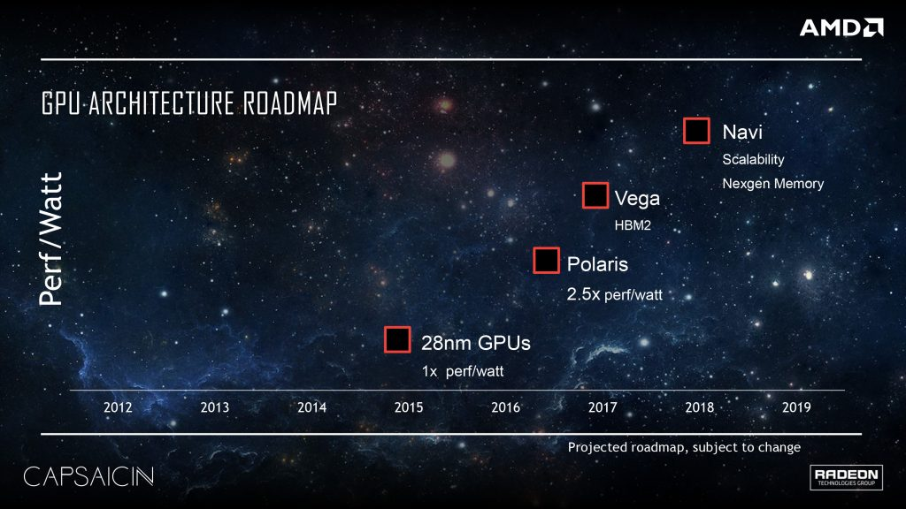 AMD-Radeon-Polaris-Vega-Navi-GPU-Roadmap